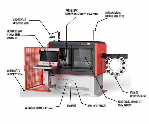 3D钢丝折弯机